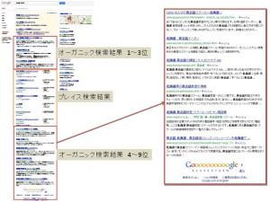 Yahoo検索結果2012年2月20日