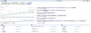 Googleトレンド結果画面